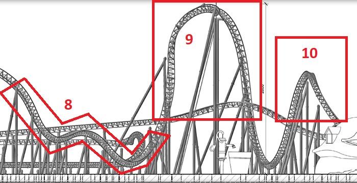 Naam:     9584816d1571603746-2021-neuheit-xtreme-spinning-coaster-mack-rides-plopsaland-de-panne-belgien-8.jpg Bekeken:  4071 Groote:   116,1 KB