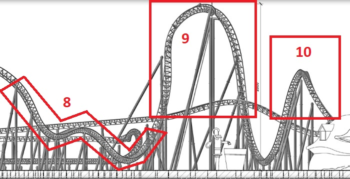 Naam:     9584816d1571603746-2021-neuheit-xtreme-spinning-coaster-mack-rides-plopsaland-de-panne-belgien-8.jpg Bekeken:  5585 Groote:   116,1 KB